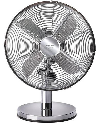 Ventilátory Sencor