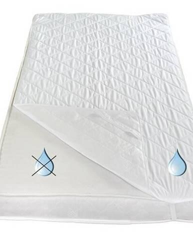 Chrániče na matrace Kvalitex